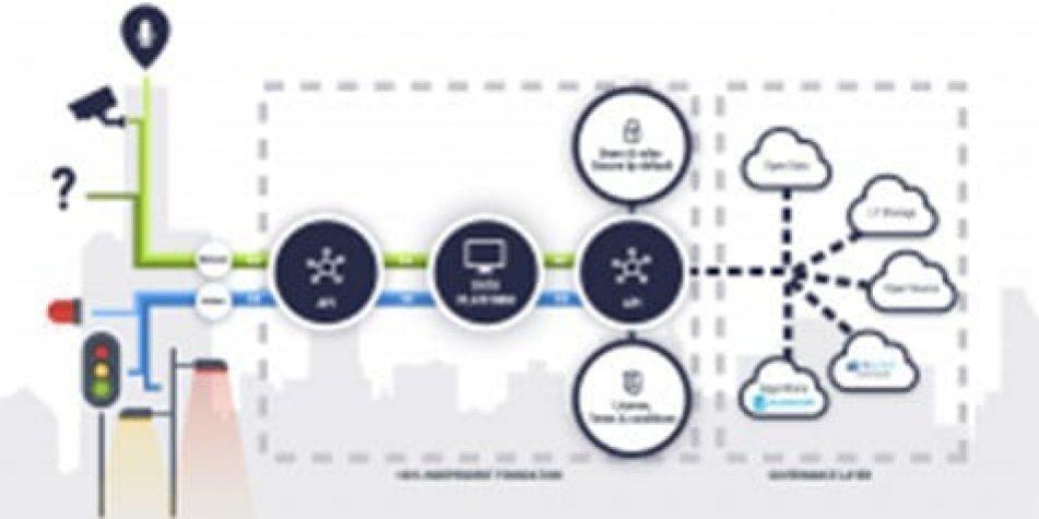 smart-city-data-platform-2.jpg